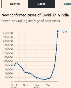 Aromaの時空(とき)♡ S♪ てかインドの 現在最強変異株が日本に来たヽ(;゚;Д;゚;; )ギャァァァ インドはこの変異株出現