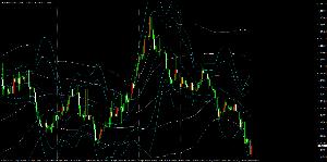 usdjpy - アメリカ ドル / 日本 円 ユロルが完全に天井を打って降下中なので ドル円が↓に逝き続けることはあまり考えられないけど