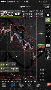 usdjpy - アメリカ ドル / 日本 円 この30分足のチャネル下限を終値で明確に超えてくれば、118目指す