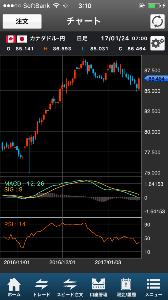 usdjpy - アメリカ ドル / 日本 円 こんな感じでしょうか