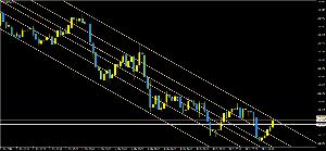 usdjpy - アメリカ ドル / 日本 円 このラインに触れて落ちてくるなら 111.15でL入れるよ( ͡°_ʖ ͡°)