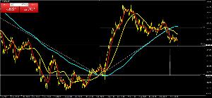 usdjpy - アメリカ ドル / 日本 円 今長期の4Hで分析してみたけど この辺で下げは終了と出てるんだよね 109.2-109.5 他の手法