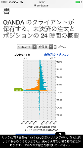 usdjpy - アメリカ ドル / 日本 円 持ち越し参考。 安値圏でも売の持ち越し。 ロングは減ってます。 今分かるのはこれだけですわ。