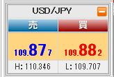 usdjpy - アメリカ ドル / 日本 円 騙し上げでありますように。