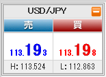 usdjpy - アメリカ ドル / 日本 円 ひとまず113.100に行って欲しいところだが。