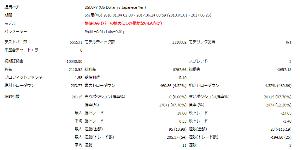 usdjpy - アメリカ ドル / 日本 円 こんな結果
