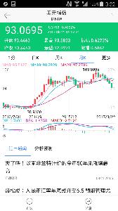 usdjpy - アメリカ ドル / 日本 円 これはドルインデックス これからみると 元ドル ユロルが リスクヘッジ通貨になってるように見えてきた