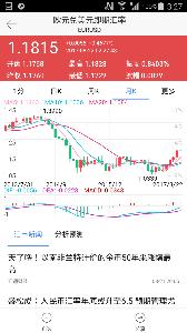 usdjpy - アメリカ ドル / 日本 円 ユロル月足 これもリスクヘッジ通貨になってる