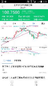 usdjpy - アメリカ ドル / 日本 円 どるえん月足  完全に投機通貨です。 ありがとう御座いましたm(._.)m