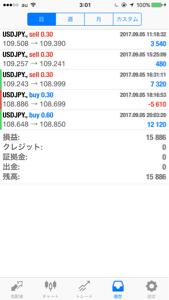 usdjpy - アメリカ ドル / 日本 円 今日も一日お疲れ様でした(*´∀`)♪