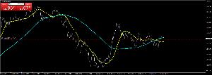 usdjpy - アメリカ ドル / 日本 円 日足1-13MAや 中期ならば日足55-233MAと ラインチャートの関係を見ると一目瞭然だが ここ