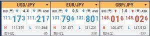 usdjpy - アメリカ ドル / 日本 円 っていうか、仮に欧州理事の講演が原因だとして、 何で、ユーロ円やポンド円のスプは平常通りの広さなのに