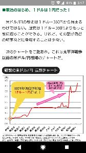 usdjpy - アメリカ ドル / 日本 円 確かにどうでも良いですし、窓だとも思ってないですが… 2円だとしたら埋まりませんか?