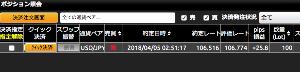 usdjpy - アメリカ ドル / 日本 円 ここで、決済❗ 調子がいいなぁ(*´ω`*)  (◉ω◉*)♡
