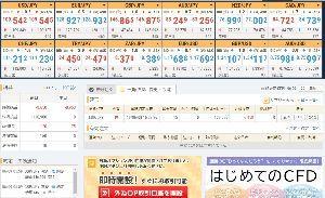 usdjpy - アメリカ ドル / 日本 円 一時期超含み損になってた、 ポン円 平均146.850L10枚も、最後に146.90で決済出来た。