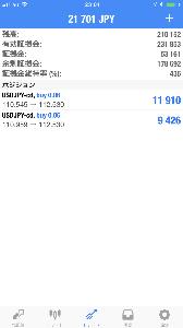 usdjpy - アメリカ ドル / 日本 円 うわーい! やたー! 爆益ー!