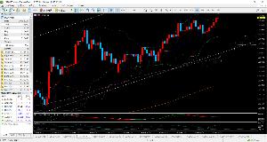 usdjpy - アメリカ ドル / 日本 円 今がこれです。