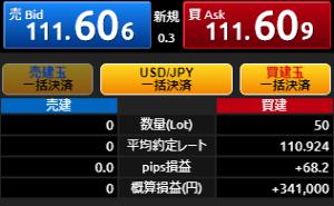 usdjpy - アメリカ ドル / 日本 円 このままスイングするか・・・?