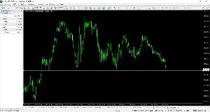 usdjpy - アメリカ ドル / 日本 円 ポン円のサポートラインを割ってくれるとドル円ももう一段落ちそうな気がするんですけどね。