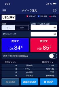 usdjpy - アメリカ ドル / 日本 円 ^_^