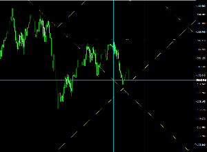 usdjpy - アメリカ ドル / 日本 円 あともう少しで爆発する