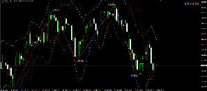 usdjpy - アメリカ ドル / 日本 円 まだ日足を見れば際どいけどTDシーケンシャルは 109.019で13番を出したからそれ以上の下げは無