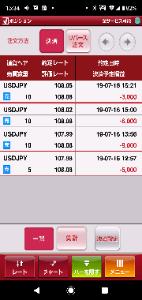 usdjpy - アメリカ ドル / 日本 円 しばらくは様子見(笑)