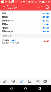 usdjpy - アメリカ ドル / 日本 円 これ、終わりかな・・・?
