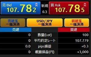 usdjpy - アメリカ ドル / 日本 円 買い突入
