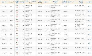 usdjpy - アメリカ ドル / 日本 円 なんか約定メール来て目が覚めた。 108.255S20枚→108.155S決済  なんか下