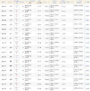 usdjpy - アメリカ ドル / 日本 円 余りにも退屈な動きなので、さっきのLは決済して寝ます。 105.689L10枚→105.7