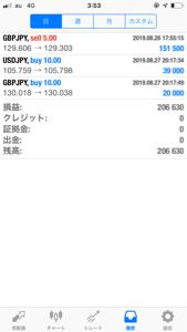 usdjpy - アメリカ ドル / 日本 円 はいごちそうさまー。 楽勝だねー。  ポンドは昨日のね。