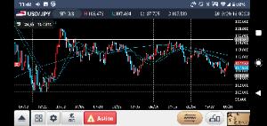 usdjpy - アメリカ ドル / 日本 円 まだまだこれからだぜ(笑) 大暴落には長期レンジ半値戻しは必須だろう(笑) 仮にこの上昇トレンドが最