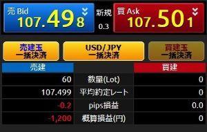 usdjpy - アメリカ ドル / 日本 円 売り