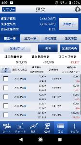 usdjpy - アメリカ ドル / 日本 円 先ほど 108.45からの 全Sポジ、手仕舞しました。  今日は思ったほど下がらなかったけど 利益確