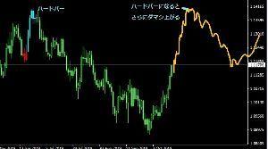 usdjpy - アメリカ ドル / 日本 円 ユーロドブ日足はこんな感じになったりしてよ。どういうルートでも1.14 のハードバーは超すことになっ