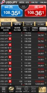 usdjpy - アメリカ ドル / 日本 円 何とか生き残ってます。