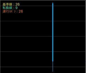 usdjpy - アメリカ ドル / 日本 円 ( ´Д`)y━・~~グッドmonニング‼️  奈落の底まで下げとけ