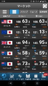 usdjpy - アメリカ ドル / 日本 円 バグってる…