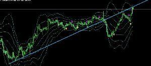 usdjpy - アメリカ ドル / 日本 円 いいだろう、犬猿はこのチャートですぐさまスケベ下位を新規全力でせよ