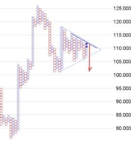 usdjpy - アメリカ ドル / 日本 円 エイベックス厳正に対処する Bloomberg