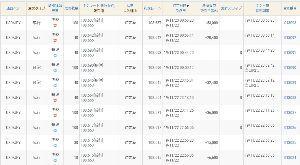 usdjpy - アメリカ ドル / 日本 円 なんと、おうちに着いたら、108.73までいった様子。 なぜ、どうせなら108.76までいかないのか