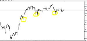 usdjpy - アメリカ ドル / 日本 円 今週中にここらのストップ全部刈る。