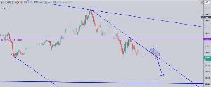 usdjpy - アメリカ ドル / 日本 円 青丸のゾーンが斜めのラインのブレイク騙し、ラインの中へ戻ってきたので追加のショート(*´
