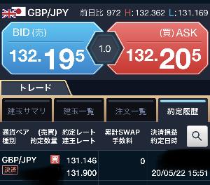 usdjpy - アメリカ ドル / 日本 円 ちょっと・・金額見えてたけど・・♪ 金曜に・・あまり意味ないかもしれないけど解除で株も為替もリスクオ
