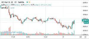 usdjpy - アメリカ ドル / 日本 円 ダウすごい 一気に買い戻し・・・w 多分、リスクは無いと判断したのだろうね