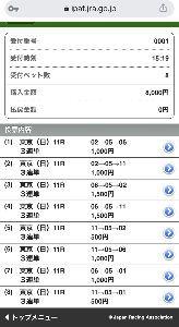 usdjpy - アメリカ ドル / 日本 円 あおも・・1000円に・・しておきまつ・・><・・ 先週やられてたら・・ぶち切れて・・張るんだけど・