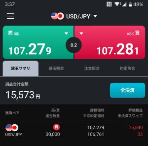 usdjpy - アメリカ ドル / 日本 円 今回の上げで、連休用の小遣いを稼がせていただきました。