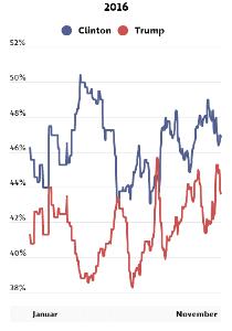 usdjpy - アメリカ ドル / 日本 円 今回もっと不人気