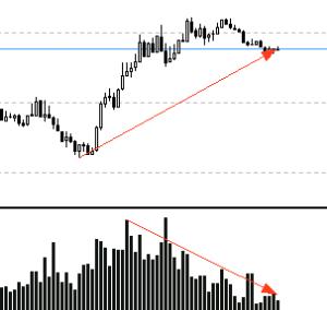 usdjpy - アメリカ ドル / 日本 円 見飽きたフラフラ上げ またしばらくこれだろう